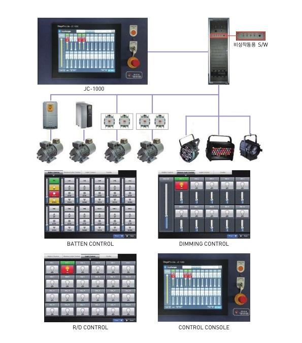 무대조명 STAGE PRO - Lite System 제품사진